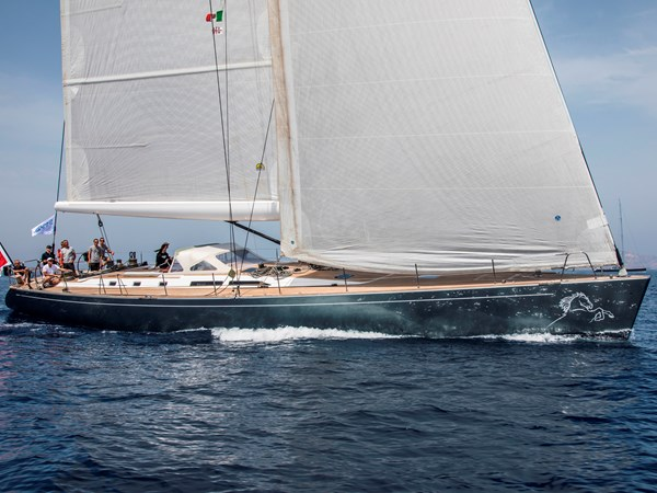 Southern Wind 78 For Sale